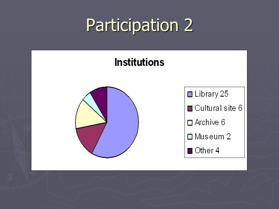 Participation 2