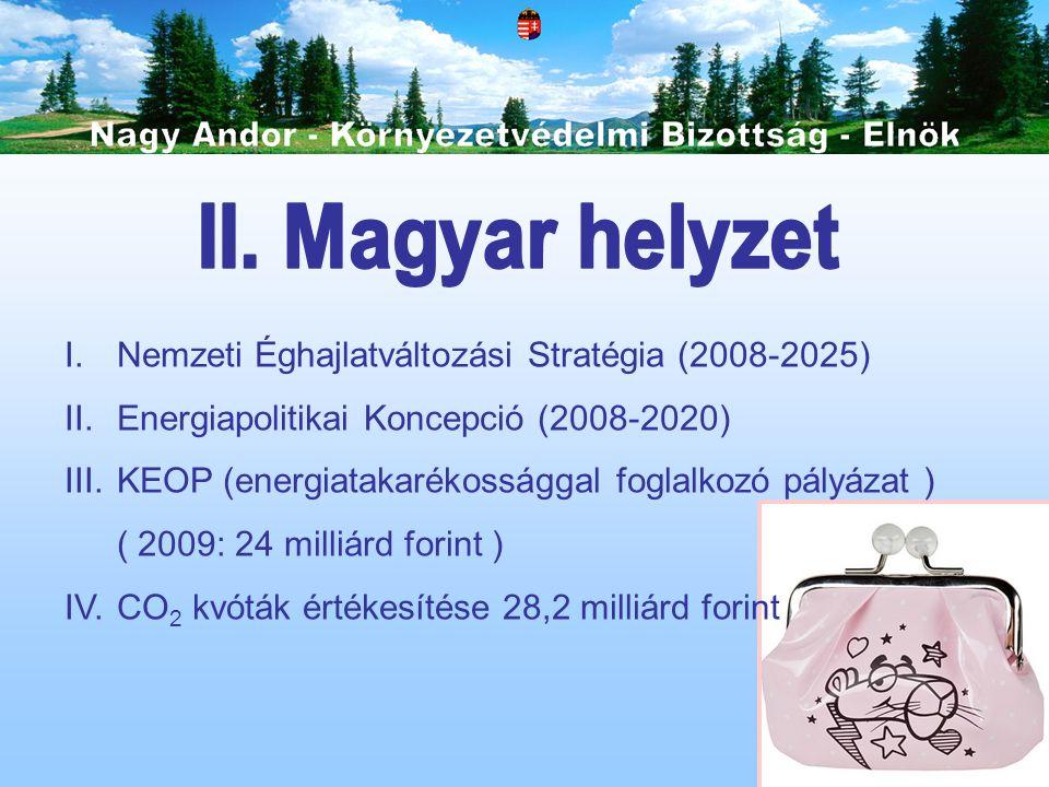 I.Nemzeti Éghajlatváltozási Stratégia (2008-2025) II.Energiapolitikai Koncepció (2008-2020) III.KEOP (energiatakarékossággal foglalkozó pályázat ) ( 2