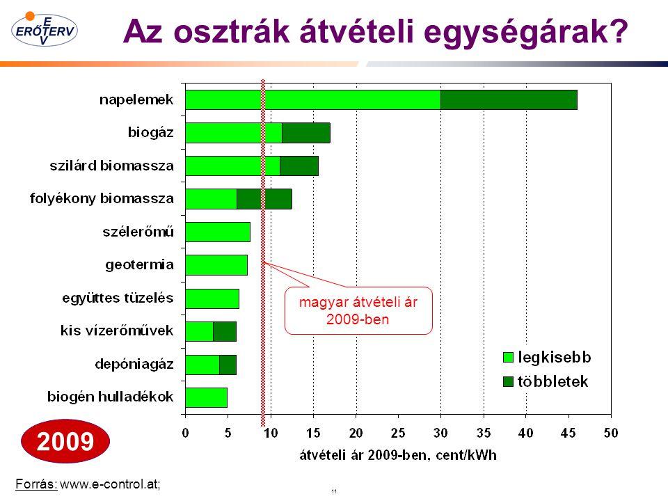 11 Az osztrák átvételi egységárak? Forrás: www.e-control.at; magyar átvételi ár 2009-ben 2009