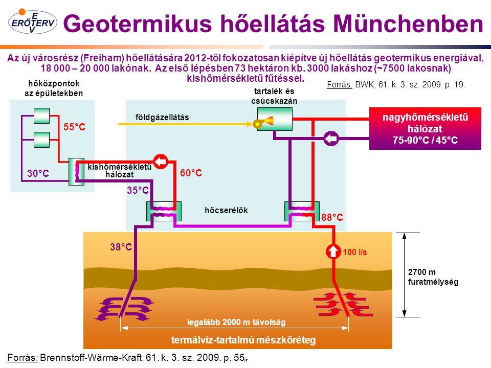 17 Geotermikus hőellátás Münchenben Forrás: BWK, 61.