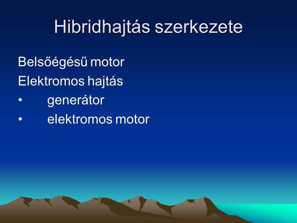 Hibridhajtás szerkezete Belsőégésű motor Elektromos hajtás generátor elektromos motor