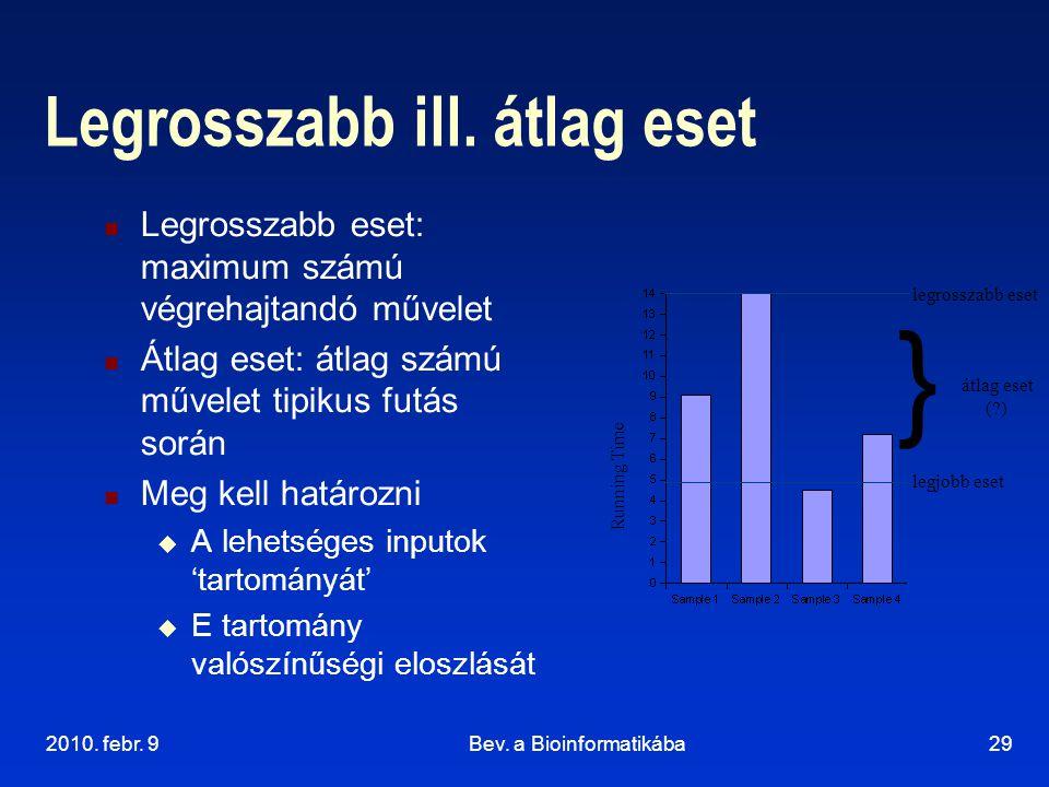 2010. febr. 9Bev. a Bioinformatikába29 Legrosszabb ill. átlag eset Legrosszabb eset: maximum számú végrehajtandó művelet Átlag eset: átlag számú művel