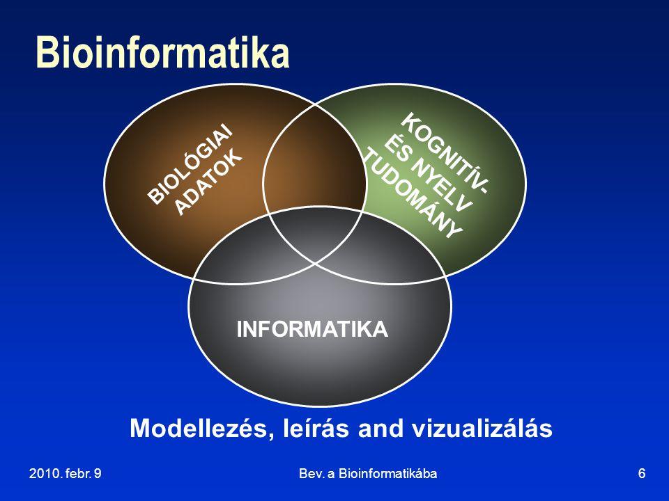 2010. febr. 9Bev. a Bioinformatikába6 KOGNITÍV- ÉS NYELV TUDOMÁNY BIOLÓGIAI ADATOK INFORMATIKA Modellezés, leírás and vizualizálás Bioinformatika