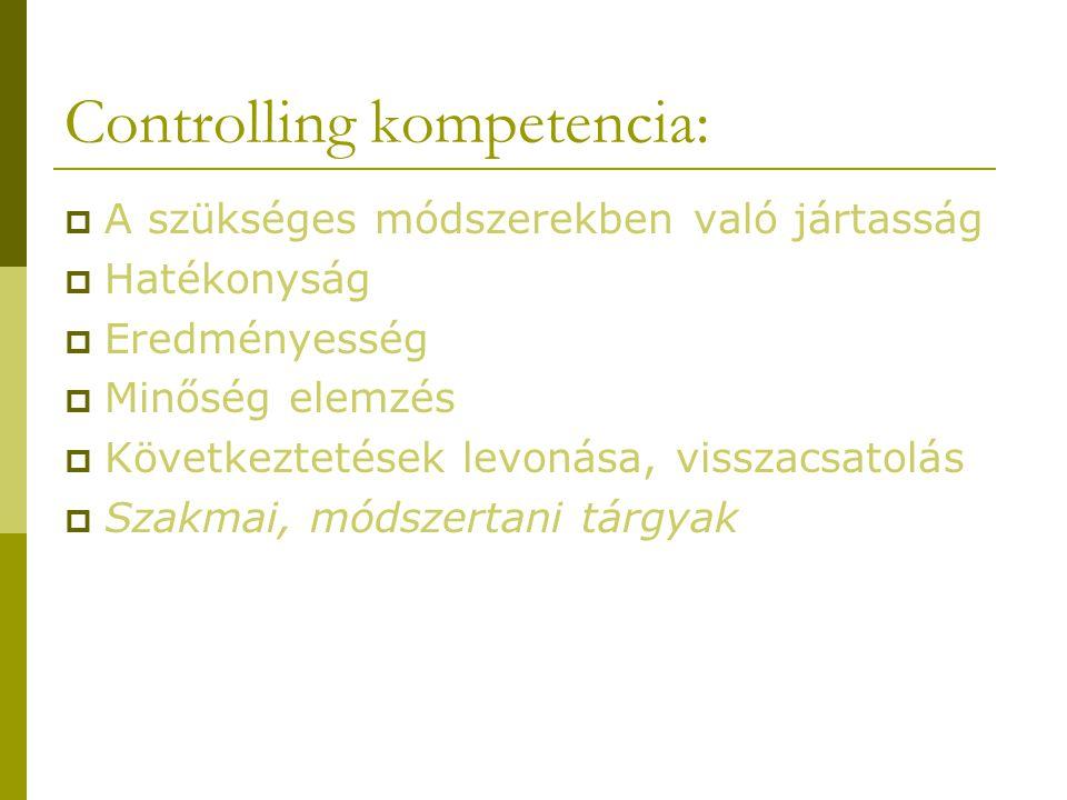 Controlling kompetencia:  A szükséges módszerekben való jártasság  Hatékonyság  Eredményesség  Minőség elemzés  Következtetések levonása, visszacsatolás  Szakmai, módszertani tárgyak