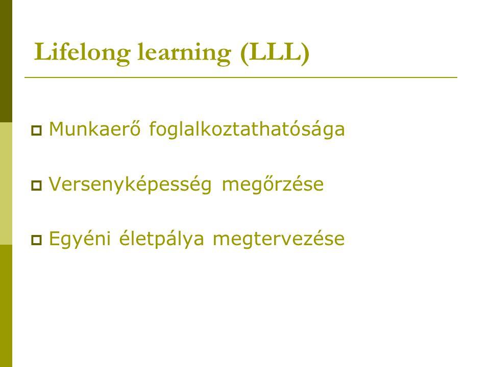 Lifelong learning (LLL)  Munkaerő foglalkoztathatósága  Versenyképesség megőrzése  Egyéni életpálya megtervezése