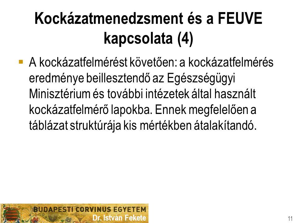 Dr. István Fekete 11 Kockázatmenedzsment és a FEUVE kapcsolata (4)  A kockázatfelmérést követően: a kockázatfelmérés eredménye beillesztendő az Egész