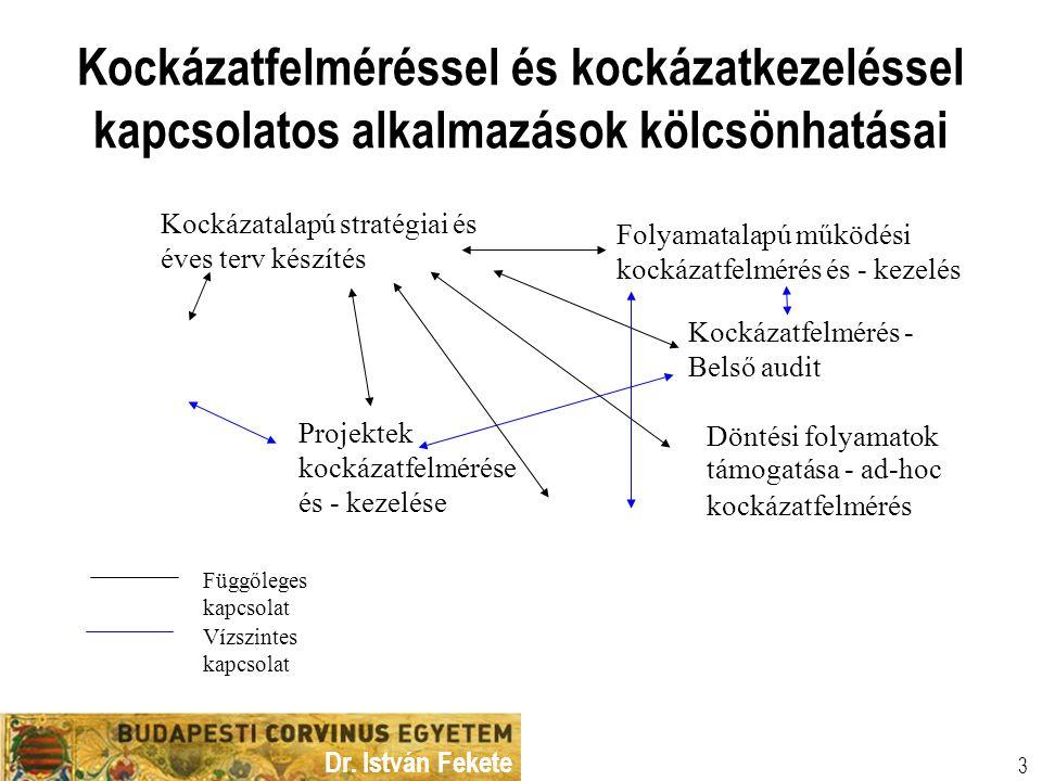 Dr. István Fekete 3 Kockázatfelméréssel és kockázatkezeléssel kapcsolatos alkalmazások kölcsönhatásai Kockázatalapú stratégiai és éves terv készítés P