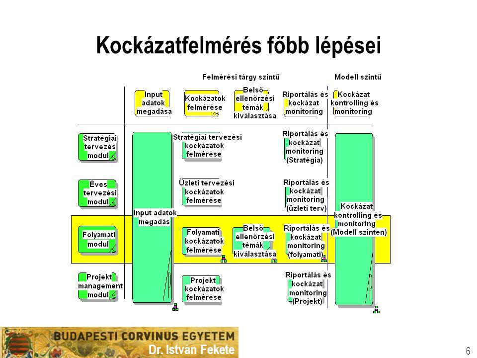 Dr.István Fekete 7 Miért előnyös a Szigma Integrisk használata.