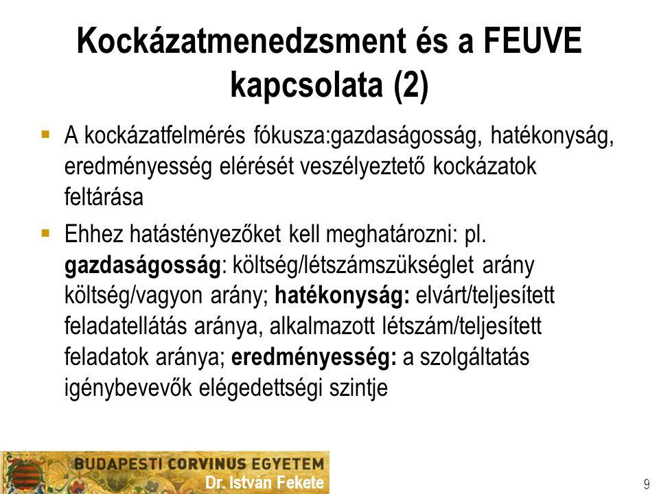 Dr. István Fekete 9 Kockázatmenedzsment és a FEUVE kapcsolata (2)  A kockázatfelmérés fókusza:gazdaságosság, hatékonyság, eredményesség elérését vesz