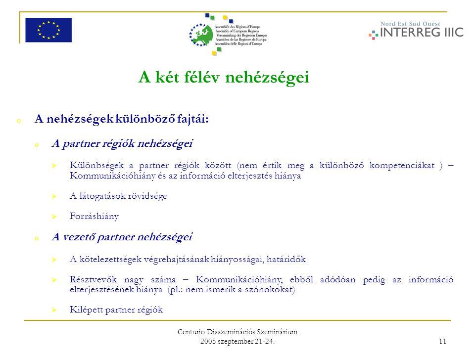 Centurio Disszeminációs Szeminárium 2005 szeptember 21-24. 11 A két félév nehézségei o A nehézségek különböző fajtái: o A partner régiók nehézségei 