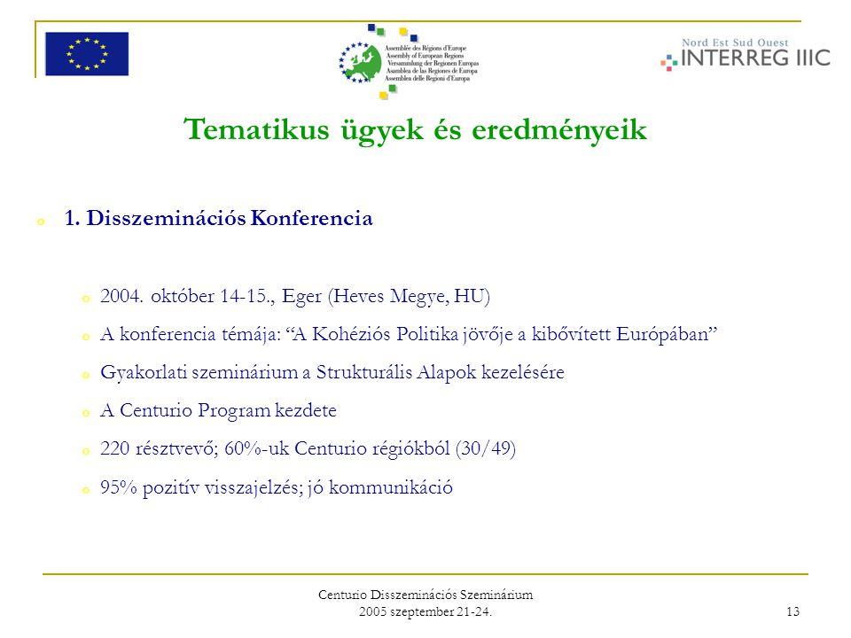 Centurio Disszeminációs Szeminárium 2005 szeptember 21-24. 13 Tematikus ügyek és eredményeik o 1. Disszeminációs Konferencia o 2004. október 14-15., E