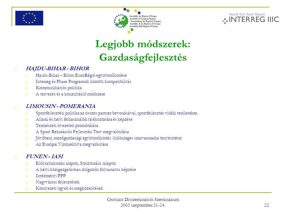 Centurio Disszeminációs Szeminárium 2005 szeptember 21-24. 22 Legjobb módszerek: Gazdaságfejlesztés o HAJDU-BIHAR - BIHOR  Hajdu-Bihar – Bihor EuroRé