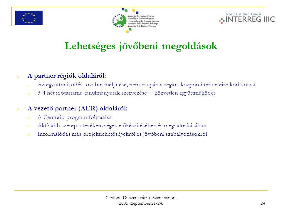 Centurio Disszeminációs Szeminárium 2005 szeptember 21-24. 24 Lehetséges jövőbeni megoldások o A partner régiók oldaláról: o Az együttműködés további
