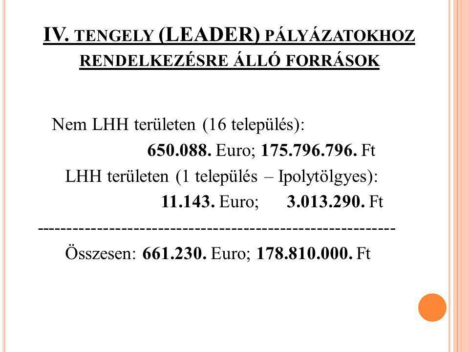 IV. TENGELY (LEADER) PÁLYÁZATOKHOZ RENDELKEZÉSRE ÁLLÓ FORRÁSOK Nem LHH területen (16 település): 650.088. Euro; 175.796.796. Ft LHH területen (1 telep
