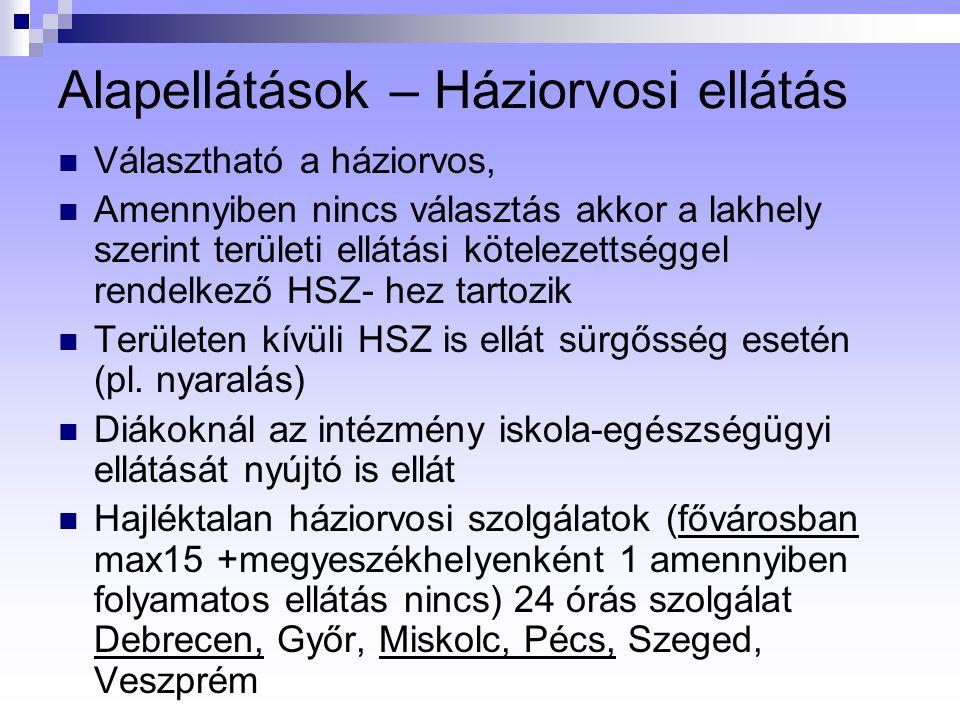 Alapellátások – Háziorvosi ellátás Választható a háziorvos, Amennyiben nincs választás akkor a lakhely szerint területi ellátási kötelezettséggel rendelkező HSZ- hez tartozik Területen kívüli HSZ is ellát sürgősség esetén (pl.
