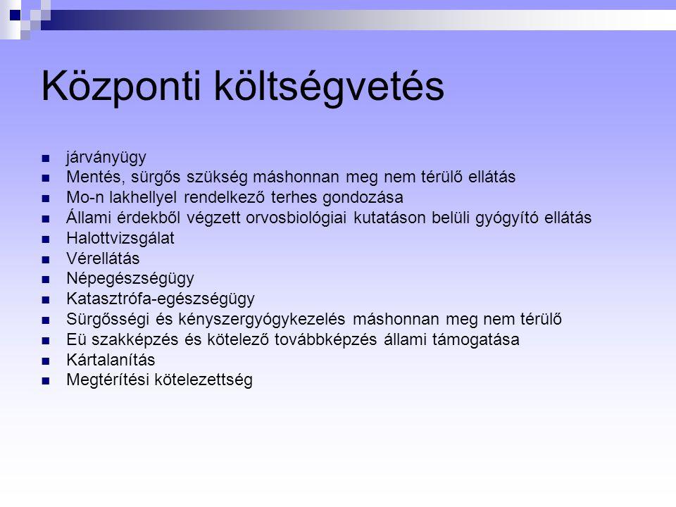 Egyéb forrás (Ebtv.) 1. Munkahigiénés szűrő-ellenőrzős vizsgálatok 2.
