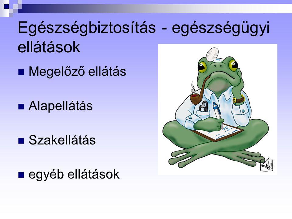 Jogorvoslat Egészségbiztosítási Felügyelet