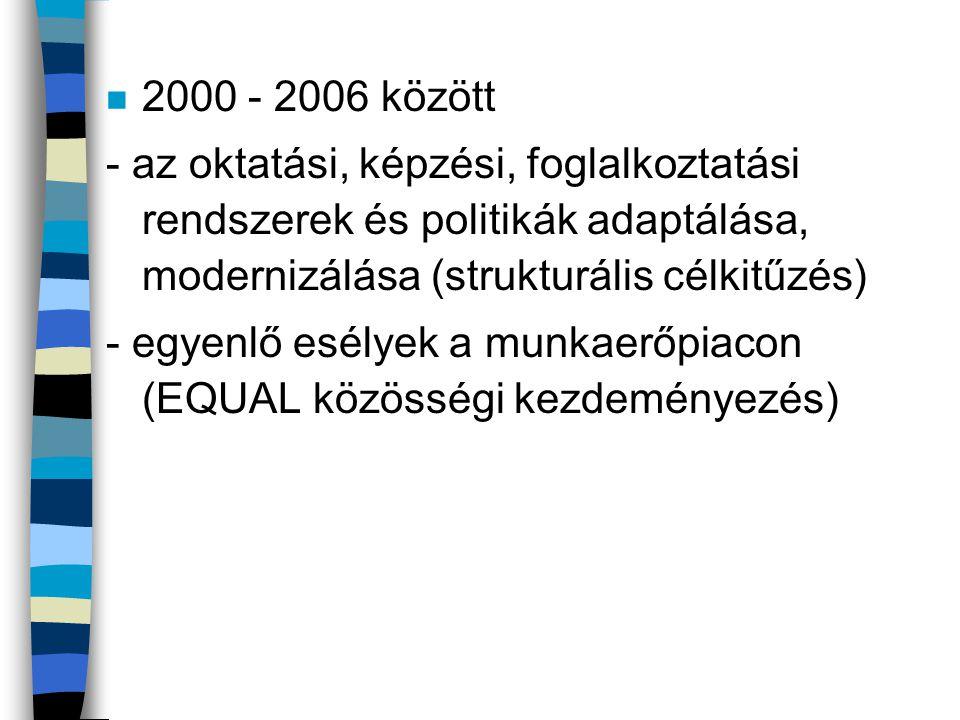 n 2000 - 2006 között - az oktatási, képzési, foglalkoztatási rendszerek és politikák adaptálása, modernizálása (strukturális célkitűzés) - egyenlő esé