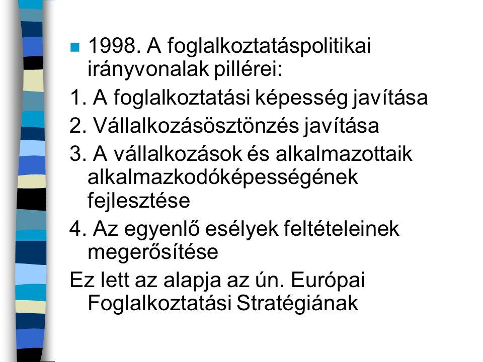 n 1998. A foglalkoztatáspolitikai irányvonalak pillérei: 1. A foglalkoztatási képesség javítása 2. Vállalkozásösztönzés javítása 3. A vállalkozások és