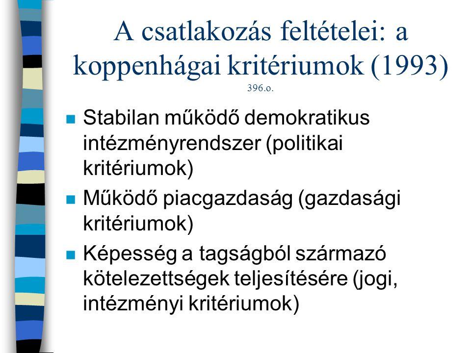A csatlakozás feltételei: a koppenhágai kritériumok (1993) 396.o. n Stabilan működő demokratikus intézményrendszer (politikai kritériumok) n Működő pi
