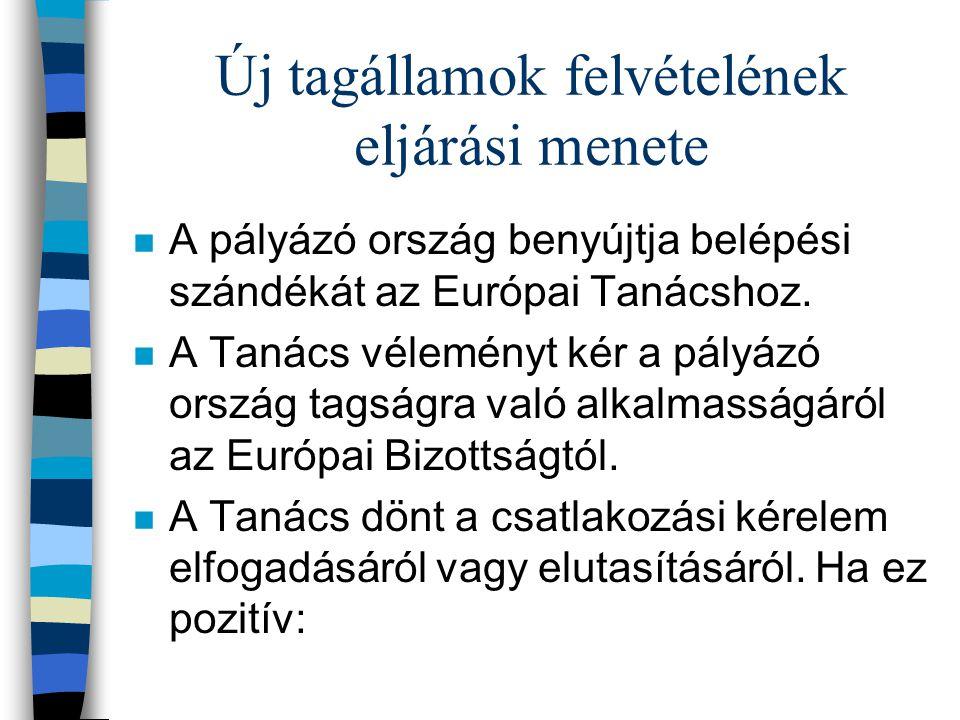 Új tagállamok felvételének eljárási menete n A pályázó ország benyújtja belépési szándékát az Európai Tanácshoz. n A Tanács véleményt kér a pályázó or