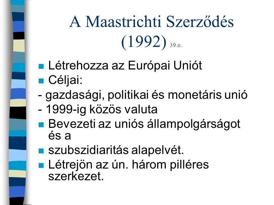 A Maastrichti Szerződés (1992) 39.o. n Létrehozza az Európai Uniót n Céljai: - gazdasági, politikai és monetáris unió - 1999-ig közös valuta n Bevezet