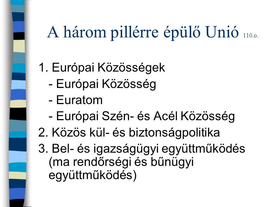 A három pillérre épülő Unió 110.o. 1. Európai Közösségek - Európai Közösség - Euratom - Európai Szén- és Acél Közösség 2. Közös kül- és biztonságpolit