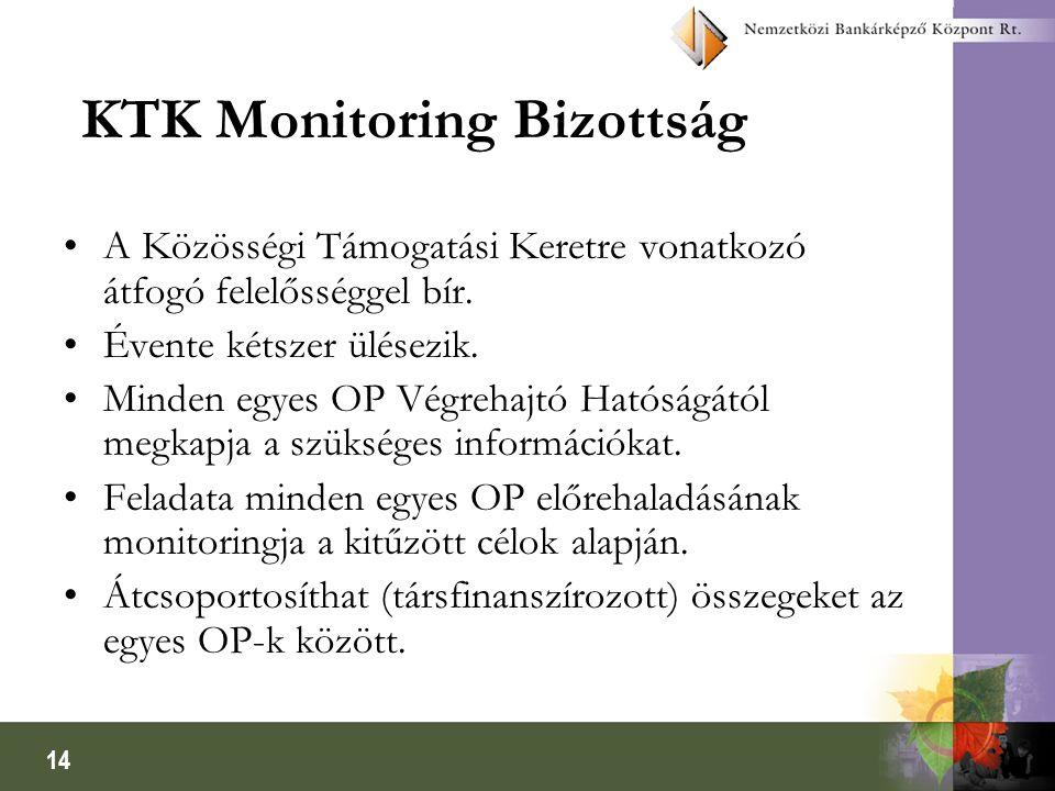 14 KTK Monitoring Bizottság A Közösségi Támogatási Keretre vonatkozó átfogó felelősséggel bír.