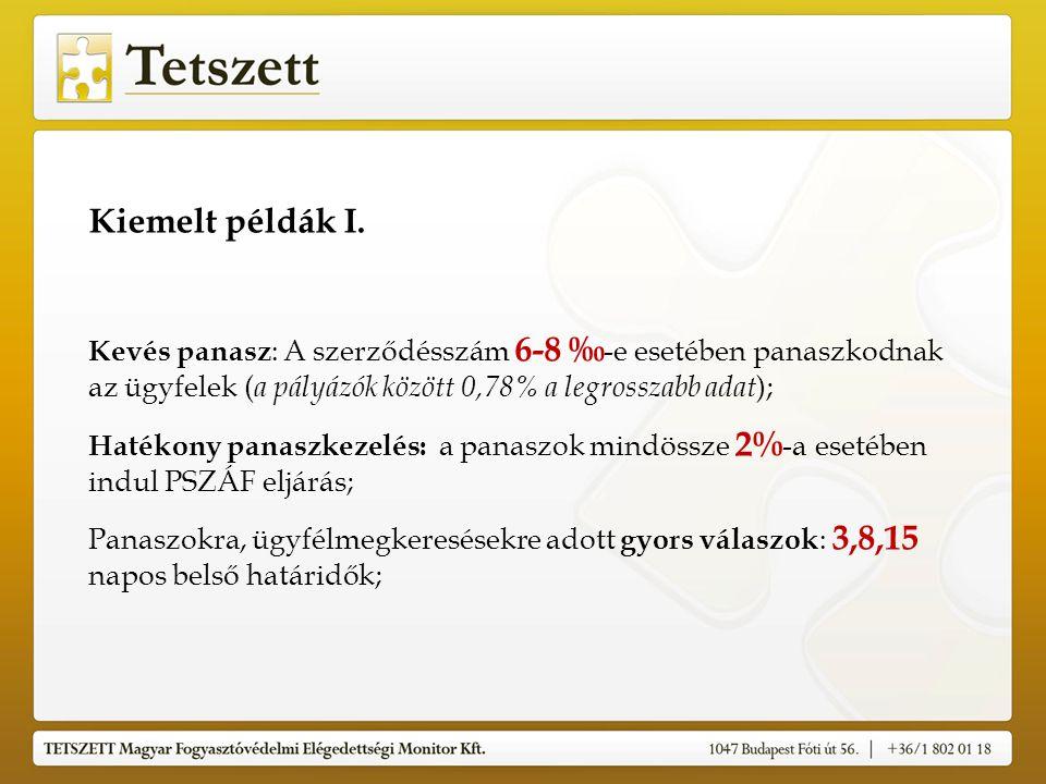Kiemelt példák I. Kevés panasz : A szerződésszám 6-8 ‰ -e esetében panaszkodnak az ügyfelek ( a pályázók között 0,78% a legrosszabb adat ); Hatékony p