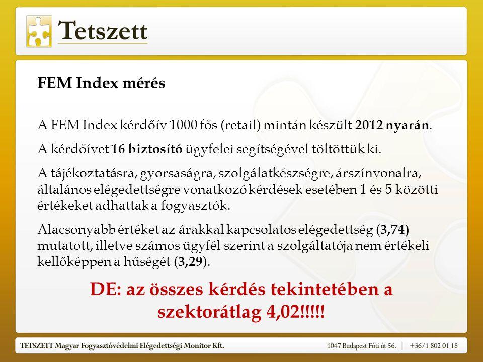 FEM Index mérés A FEM Index kérdőív 1000 fős (retail) mintán készült 2012 nyarán. A kérdőívet 16 biztosító ügyfelei segítségével töltöttük ki. A tájék