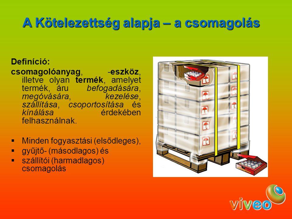 Definíció: csomagolóanyag, -eszköz, illetve olyan termék, amelyet termék, áru befogadására, megóvására, kezelése, szállítása, csoportosítása és kínálá