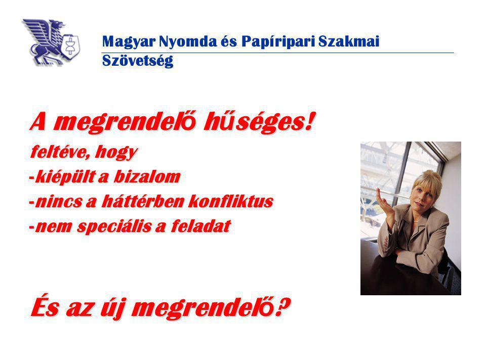 Magyar Nyomda és Papíripari Szakmai Szövetség Ajánlatkérés 1.Ár 2.Gyorsaság 3.Referencia munka 4.Megrendel ő munkafolyamatainak ismerete 5.Géppark