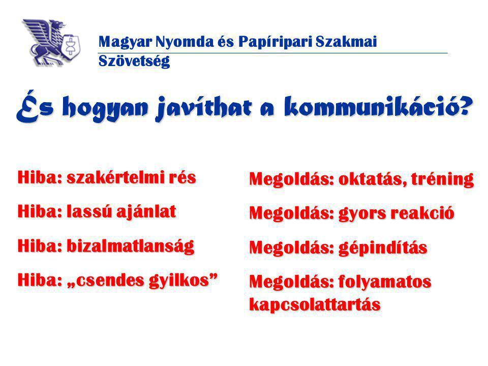 Magyar Nyomda és Papíripari Szakmai Szövetség És hogyan javíthat a kommunikáció.