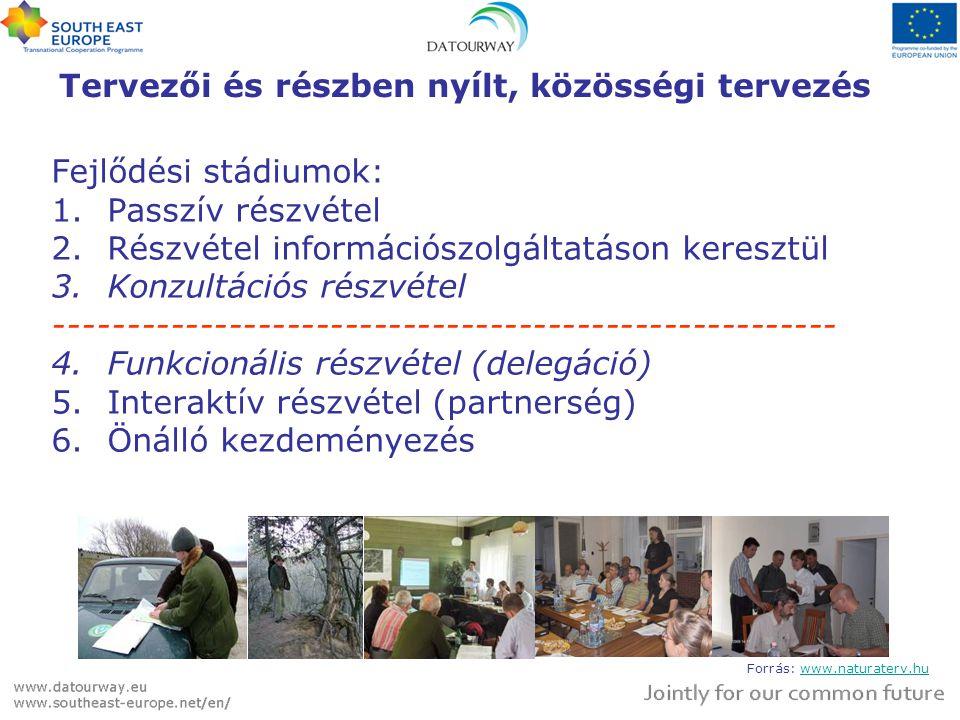 Tervezői és részben nyílt, közösségi tervezés Fejlődési stádiumok: 1.Passzív részvétel 2.Részvétel információszolgáltatáson keresztül 3.Konzultációs részvétel ------------------------------------------------------ 4.Funkcionális részvétel (delegáció) 5.Interaktív részvétel (partnerség) 6.Önálló kezdeményezés Forrás: www.naturaterv.huwww.naturaterv.hu