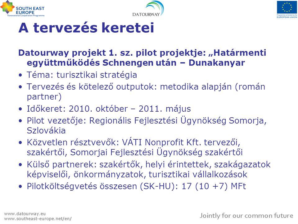 A tervezés főbb lépései 1.2010 október –november: Vizsgálat előkészítés 2.2010 december – 2011 január: Vizsgálat elkészítése meglévő alapanyagokból és adatokból, terepbejárás és érintettekkel való konzultálással 3.2011 február: SWOT elemzés és stratégia építés érintettek bevonásával (workshop) 4.2011 március: Tervezői projektgenerálás és irányított projektgyűjtés az érintettek közreműködésével, kiemelten a határmenti együttműködésre (workshop) 5.2011 április: Befektetési lehetőségek javaslata 6.2011 május: Eredmények, tapasztalatok összegzése, végső dokumentáció elkészítése 7.2011 május: Kiadványszerkesztés 8.2011.