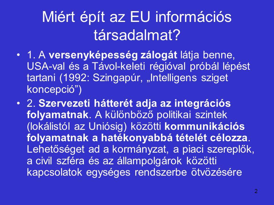2 Miért épít az EU információs társadalmat? 1. A versenyképesség zálogát látja benne, USA-val és a Távol-keleti régióval próbál lépést tartani (1992: