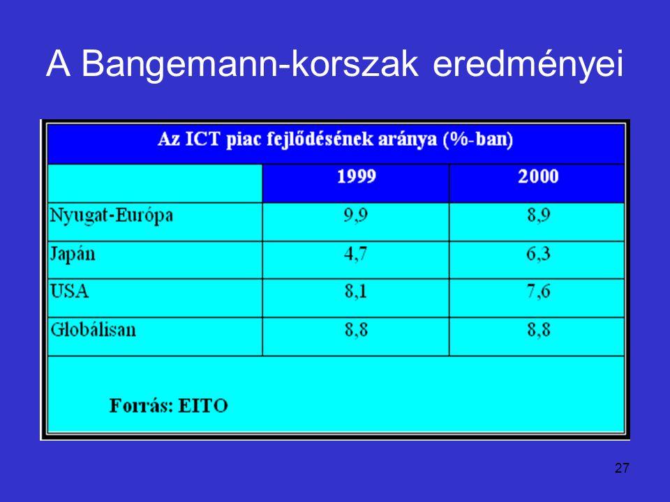 27 A Bangemann-korszak eredményei