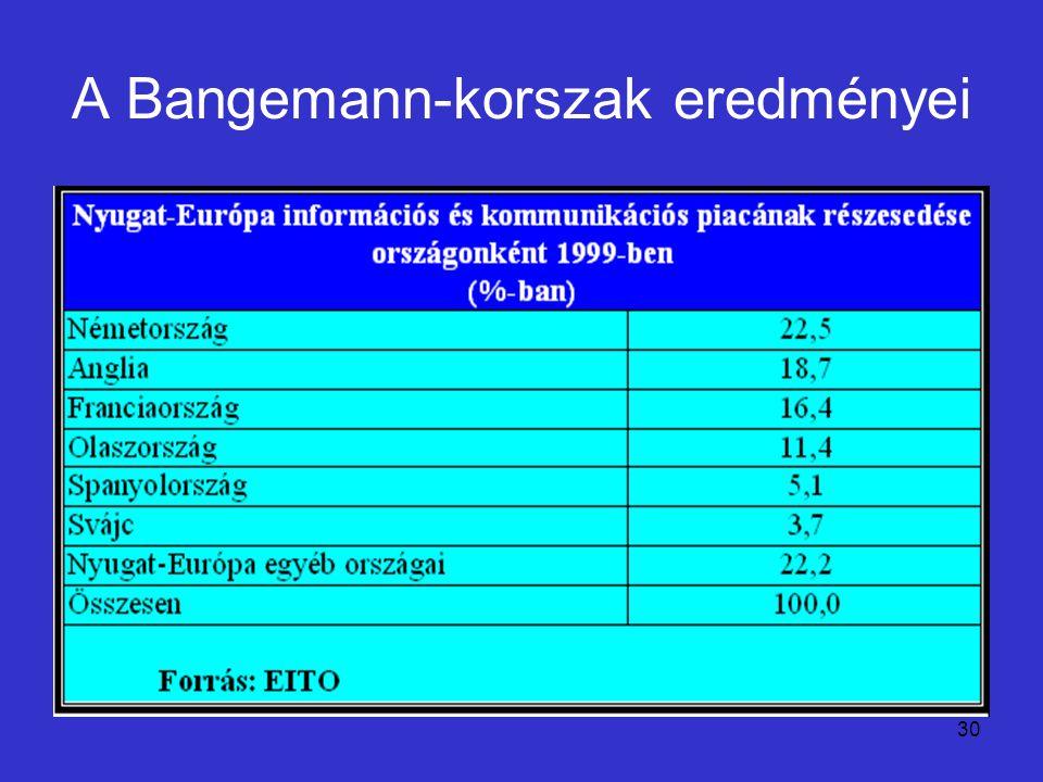 30 A Bangemann-korszak eredményei