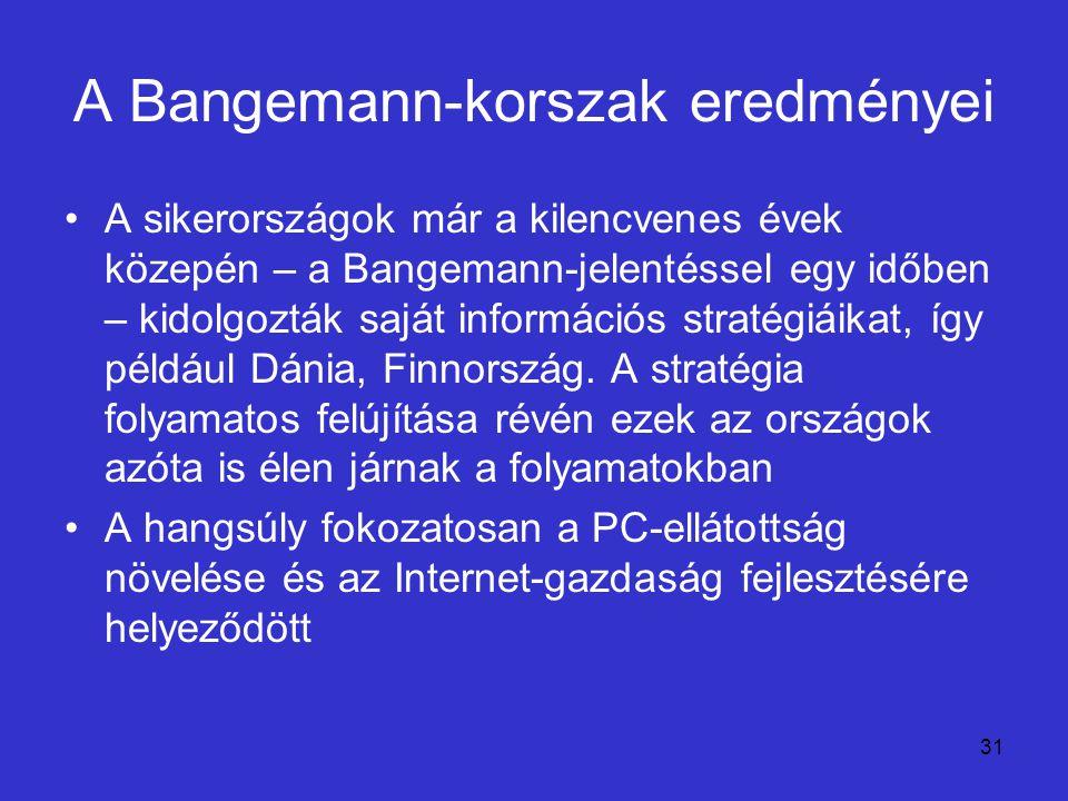 31 A Bangemann-korszak eredményei A sikerországok már a kilencvenes évek közepén – a Bangemann-jelentéssel egy időben – kidolgozták saját információs