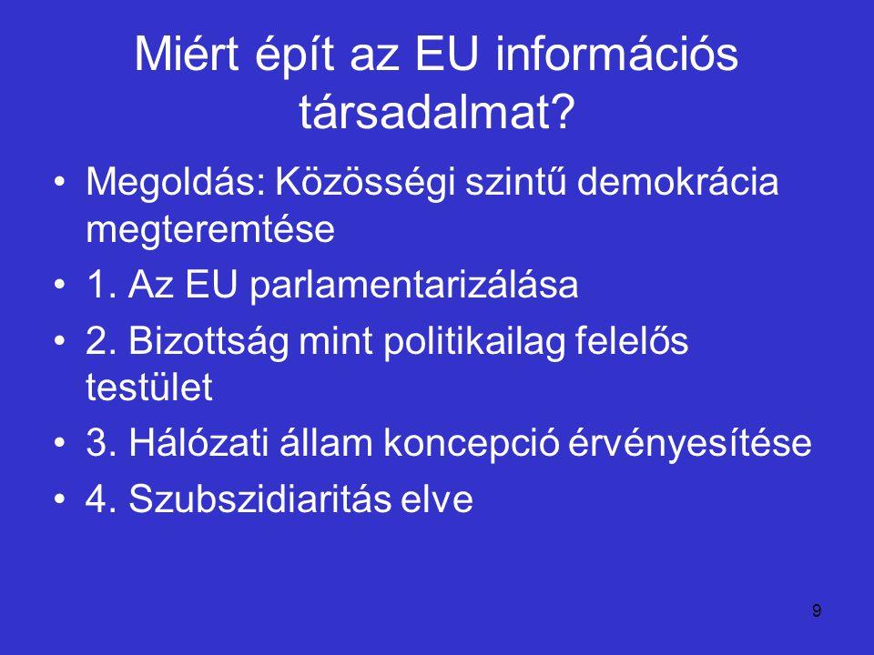 9 Miért épít az EU információs társadalmat? Megoldás: Közösségi szintű demokrácia megteremtése 1. Az EU parlamentarizálása 2. Bizottság mint politikai