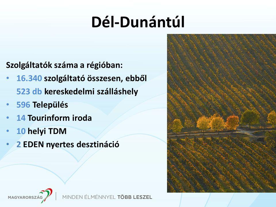 Dél-Dunántúl Szolgáltatók száma a régióban: 16.340 szolgáltató összesen, ebből 523 db kereskedelmi szálláshely 596 Település 14 Tourinform iroda 10 he