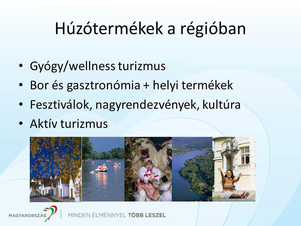 Húzótermékek a régióban Gyógy/wellness turizmus Bor és gasztronómia + helyi termékek Fesztiválok, nagyrendezvények, kultúra Aktív turizmus