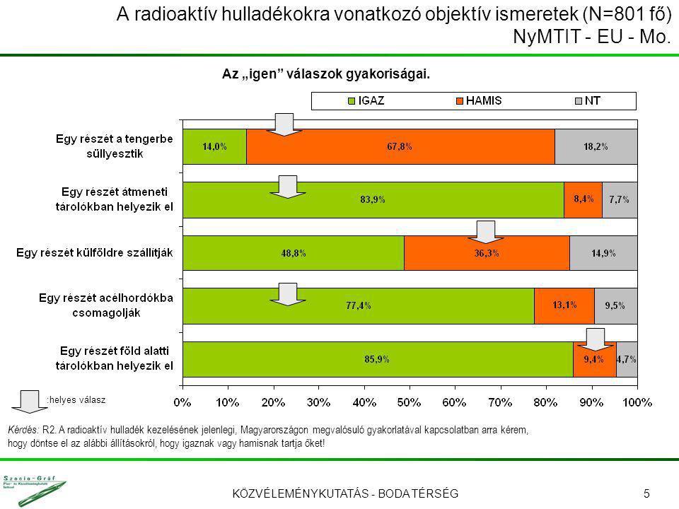 KÖZVÉLEMÉNYKUTATÁS - BODA TÉRSÉG5 A radioaktív hulladékokra vonatkozó objektív ismeretek (N=801 fő) NyMTIT - EU - Mo.