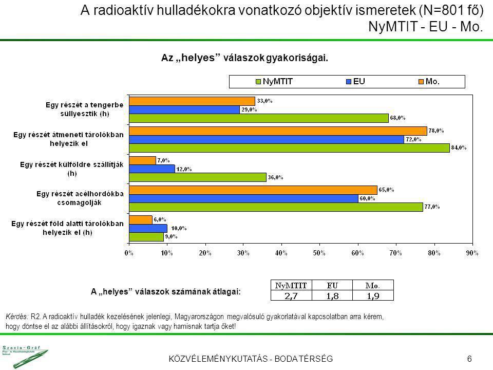 KÖZVÉLEMÉNYKUTATÁS - BODA TÉRSÉG6 Kérdés: R2. A radioaktív hulladék kezelésének jelenlegi, Magyarországon megvalósuló gyakorlatával kapcsolatban arra