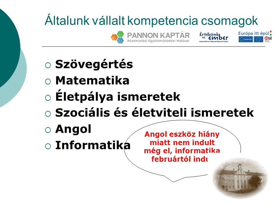 Általunk vállalt kompetencia csomagok  Szövegértés  Matematika  Életpálya ismeretek  Szociális és életviteli ismeretek  Angol  Informatika Angol