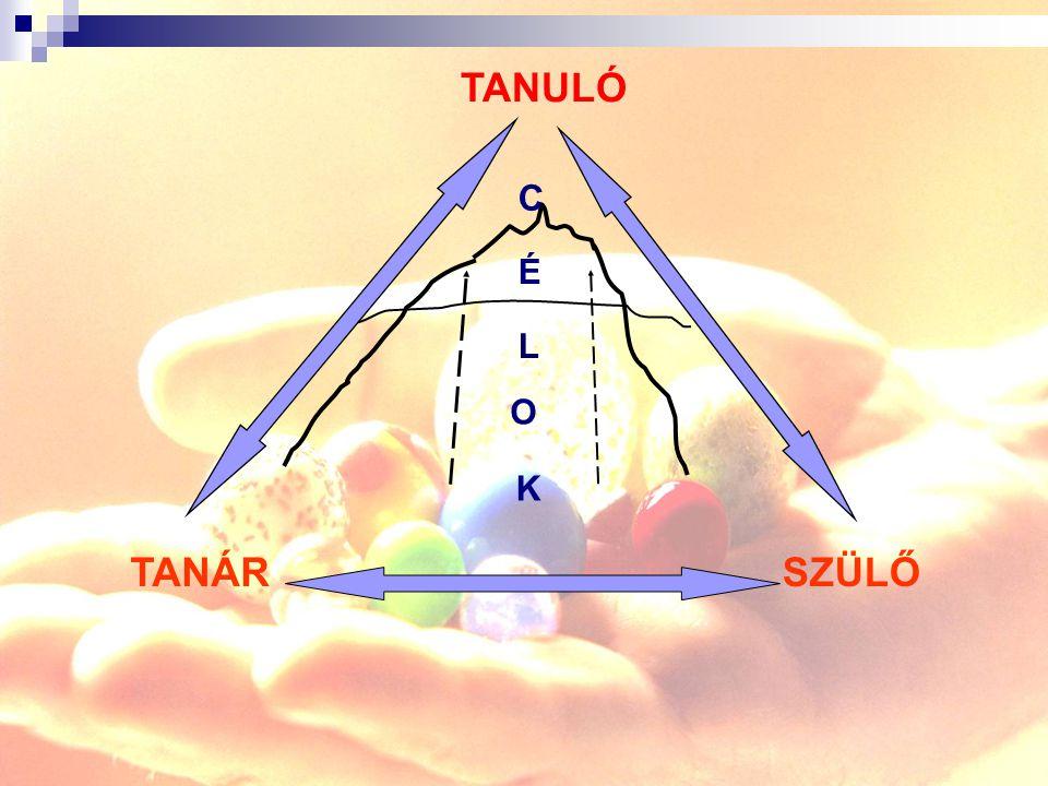 TANULÓ TANÁRSZÜLŐ C É L O K