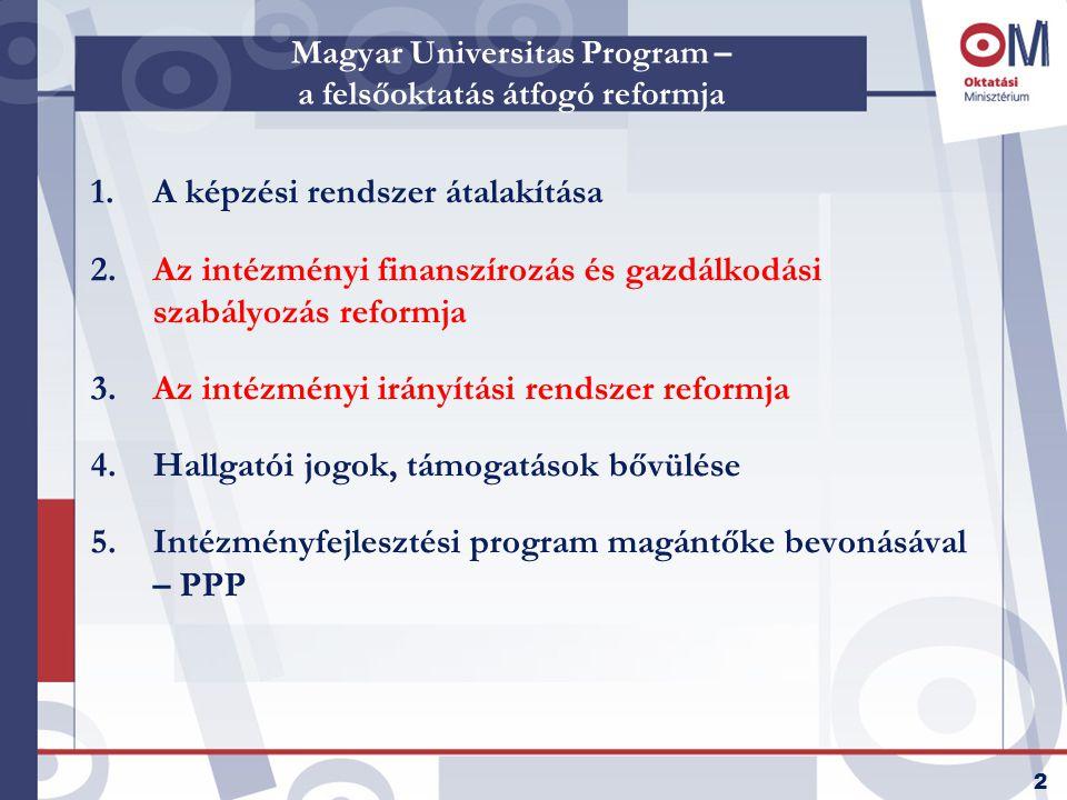 2 Magyar Universitas Program – a felsőoktatás átfogó reformja 1.A képzési rendszer átalakítása 2.Az intézményi finanszírozás és gazdálkodási szabályozás reformja 3.Az intézményi irányítási rendszer reformja 4.Hallgatói jogok, támogatások bővülése 5.Intézményfejlesztési program magántőke bevonásával – PPP