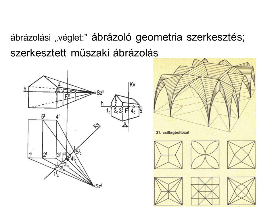 """ábrázolási """"véglet:"""" ábrázoló geometria szerkesztés; szerkesztett műszaki ábrázolás"""