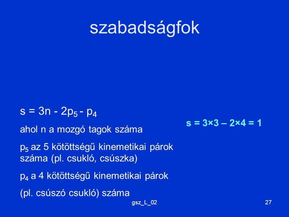 gsz_L_0227 szabadságfok s = 3n - 2p 5 - p 4 ahol n a mozgó tagok száma p 5 az 5 kötöttségű kinemetikai párok száma (pl. csukló, csúszka) p 4 a 4 kötöt