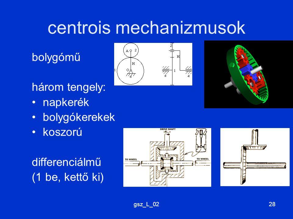 gsz_L_0228 centrois mechanizmusok bolygómű három tengely: napkerék bolygókerekek koszorú differenciálmű (1 be, kettő ki)
